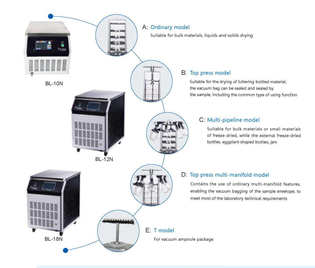 N series freeze-drying machine features